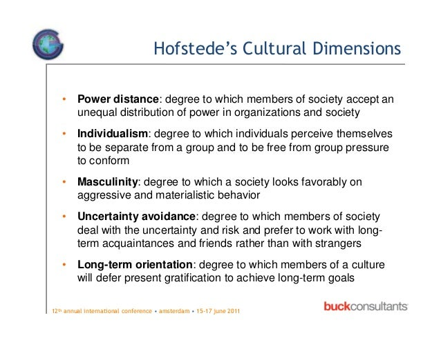 contingency theory and hofstedes five cultural dimensions Understanding cultures & people with hofstede dimensions the theory of hofstede's cultural dimensions constitutes a framework revolving around cross-cultural communication, which was devised by geert hofstede.