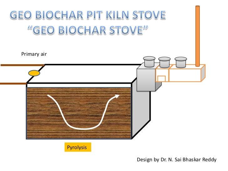Geo Biochar Stove