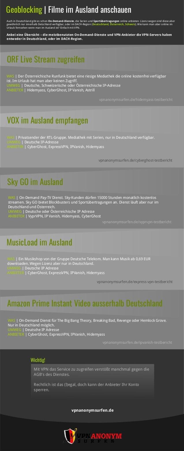 Geoblocking | Filme im Ausland anschauen Auch in Deutschland gibt es schon On-Demand-Dienste, die Serien und Sportübertrag...