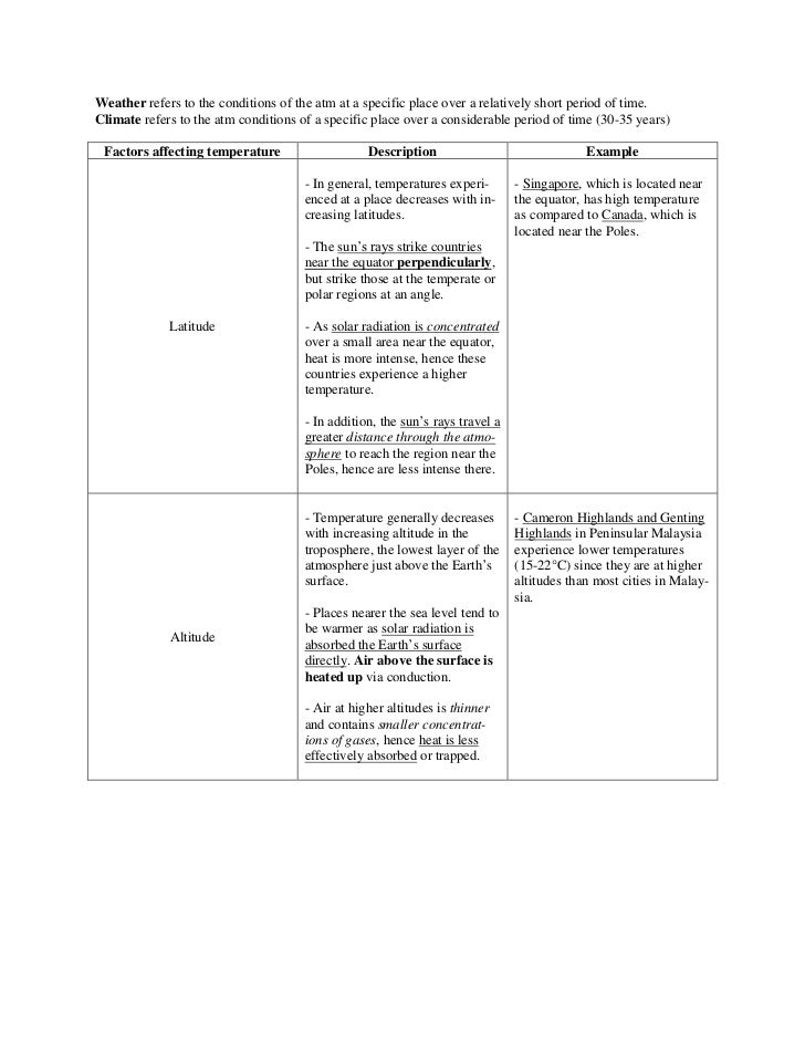 Physical GEOG: Chapter 6 - Elements of Weather