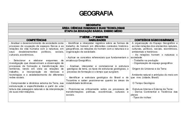 GEOGRAFIA GEOGRAFIA ÁREA:CIÊNCIASHUMANASESUASTECNOLOGIAS ETAPADAEDUCAÇÃOBÁSICA:ENSINOMÉDIO 1ªSÉRIE–1ºBIM...