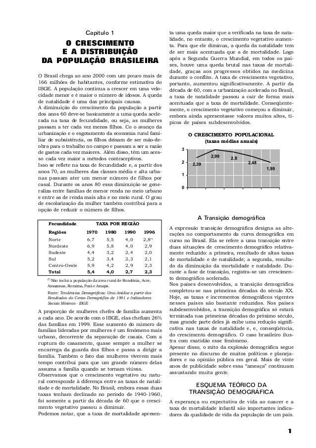 1Capítulo 1O CRESCIMENTOE A DISTRIBUIÇÃODA POPULAÇÃO BRASILEIRAO Brasil chega ao ano 2000 com um pouco mais de166 milhões ...