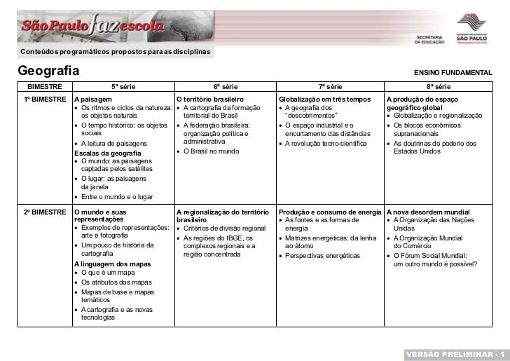 Conteúdos programáticos propostos para as disciplinas  Geografia                                                         ...