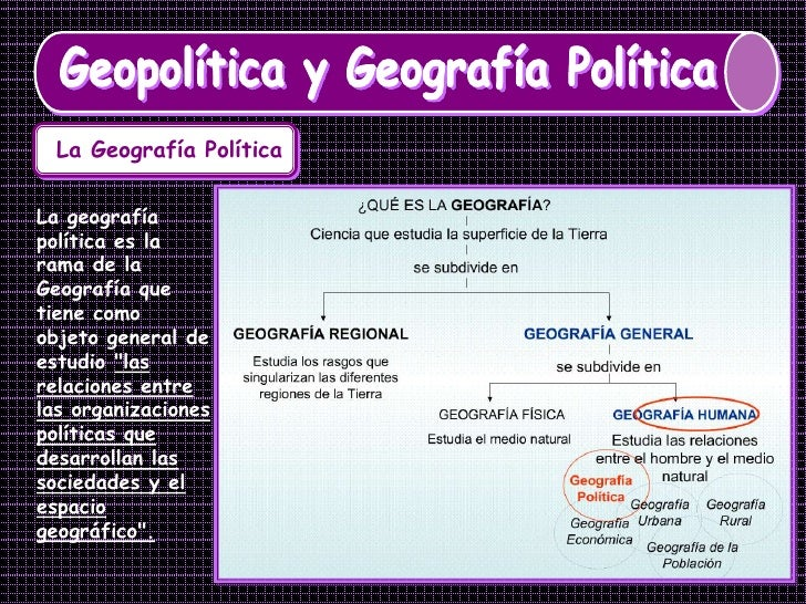 """La Geografía Política  La geografía política es la rama de la Geografía que tiene como objeto general de estudio """"las rela..."""