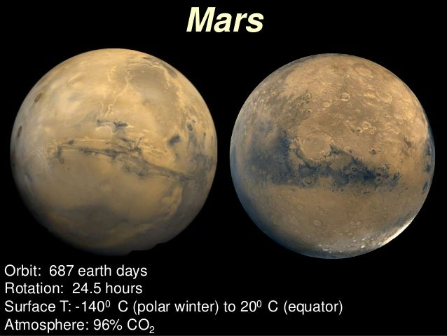 Mars  Orbit: 687 earth days Rotation: 24.5 hours Surface T: -1400 C (polar winter) to 200 C (equator) Atmosphere: 96% CO2