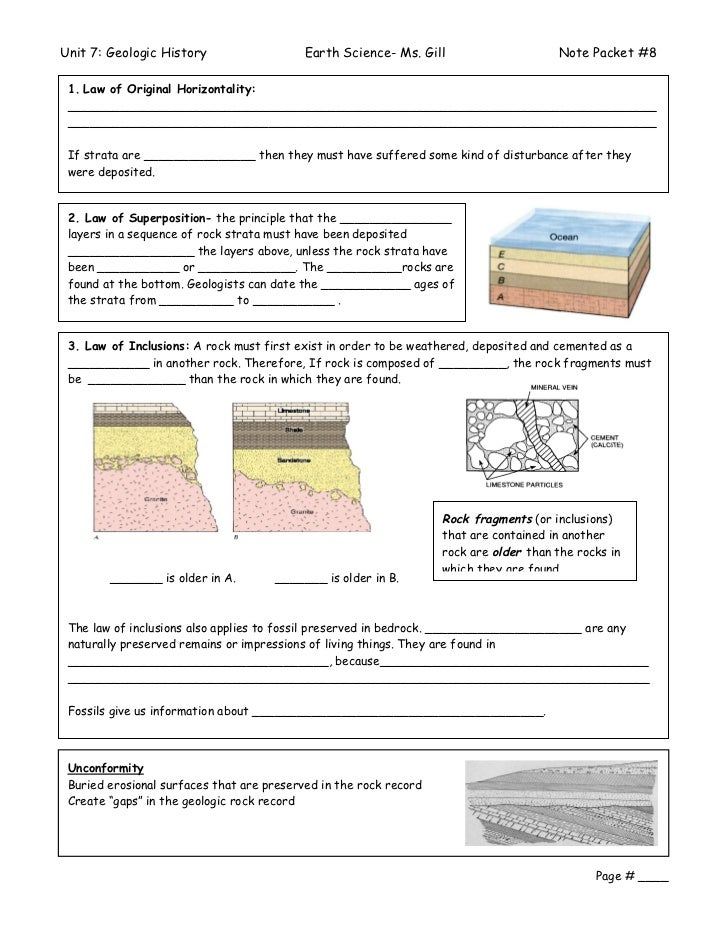 Law Of Superposition Worksheet Geologic history note packet