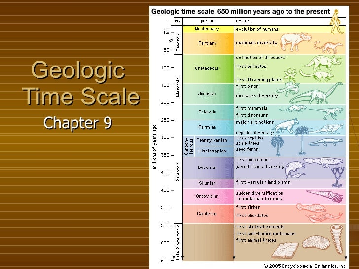 Geologic  Time Scale Chapter 9