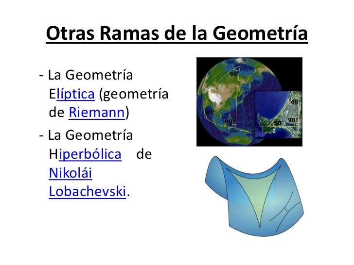 Geometría y sus Aplicaciones