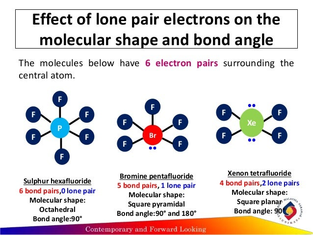 molecular shape of covalent compound