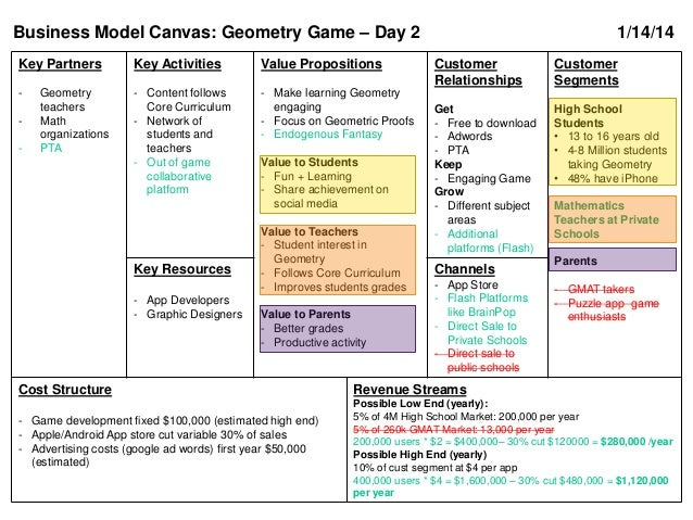 Business Model Canvas Geometry Game
