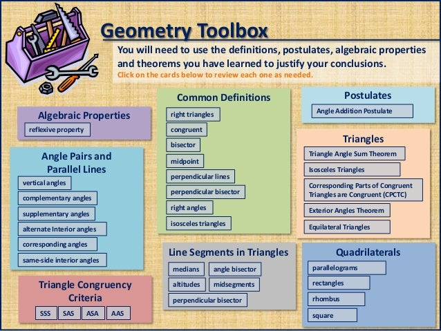 Geometry Toolbox You will need to use the definitions, postulates, algebraic properties and theorems you have learned to j...