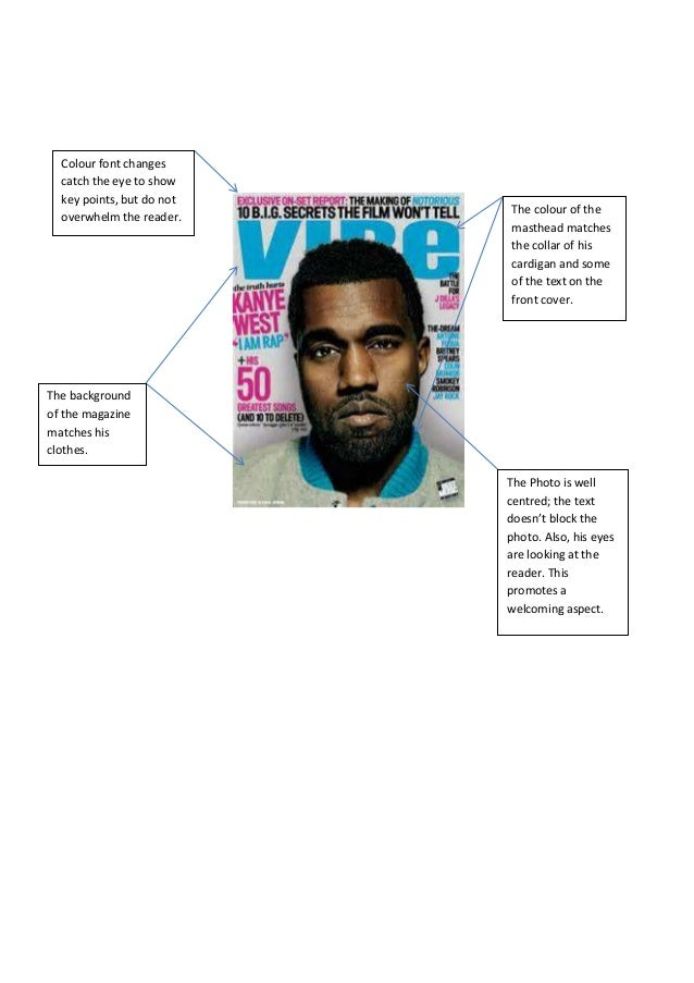George music front cover analysis