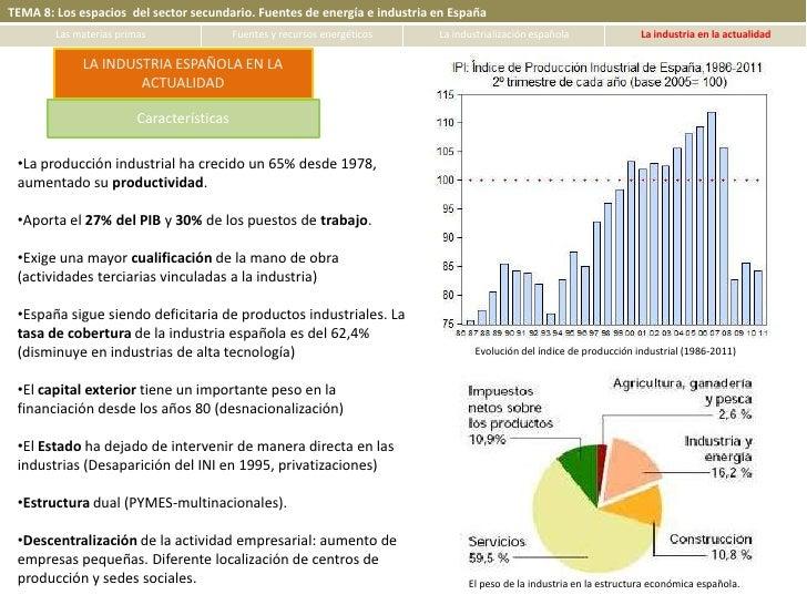 Tema 8. Los espacios del sector secundario. Fuentes de energía e industria española en la actualidad (III) La industria en España