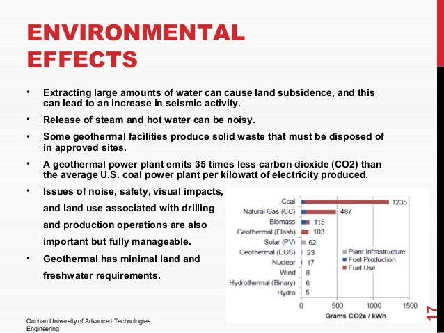 Electricity Environmental Effects