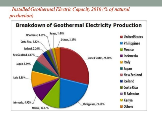 Geothermal Energy Uses For Homes Geothermal Energy Can be Used