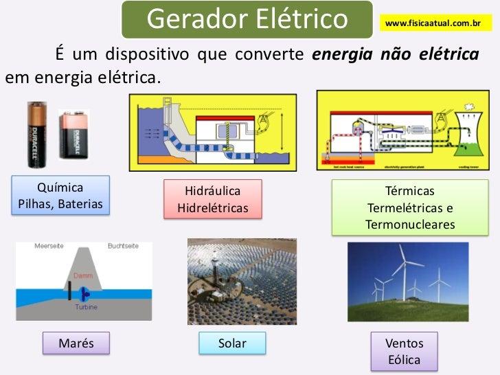 www.fisicaatual.com.br<br />É um dispositivo que converte energia não elétrica em energia elétrica. <br />Química<br />Pi...