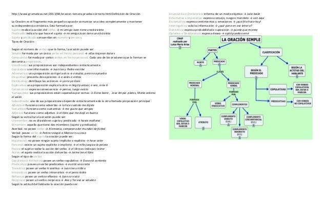 http://www.gramaticas.net/2013/08/oracion-tercera-prueba-correcto.htmlDefinición de Oración:  La Oración es el fragmento m...