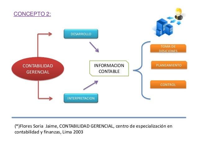 CONCEPTO 2:CONTABILIDADGERENCIALDESARROLLOINTERPRETACIONINFORMACIONCONTABLETOMA DEDESICIONESPLANEAMIENTOCONTROL(*)Flores S...