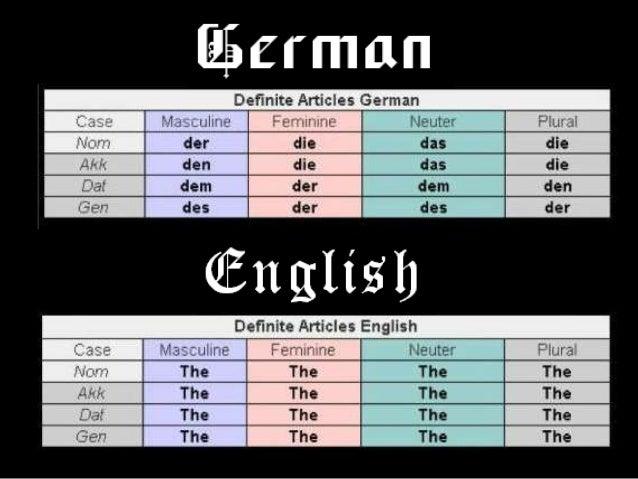 german english video