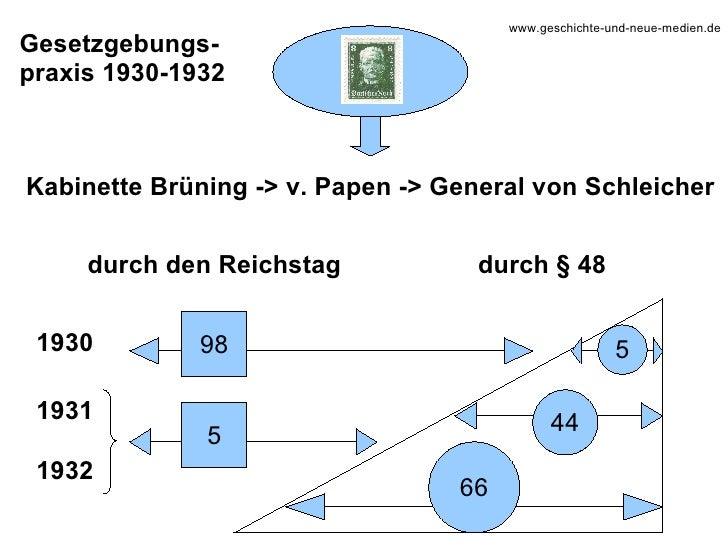 Gesetzgebungspraxis 1930-32