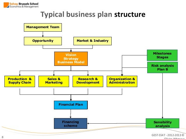 mcdonald s planning organizing