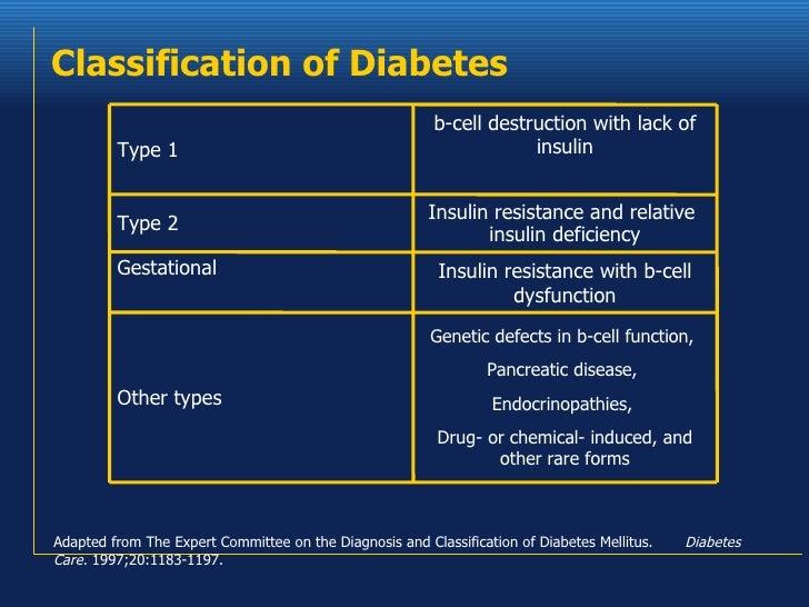 Watch Pregnancy and Gestational Diabetes video