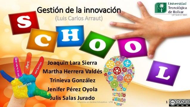 Gestión de la innovación -