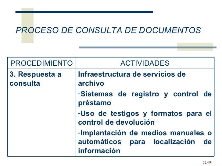 Formato de control para prestamo y consulta de documentos for Consulta demanda de empleo