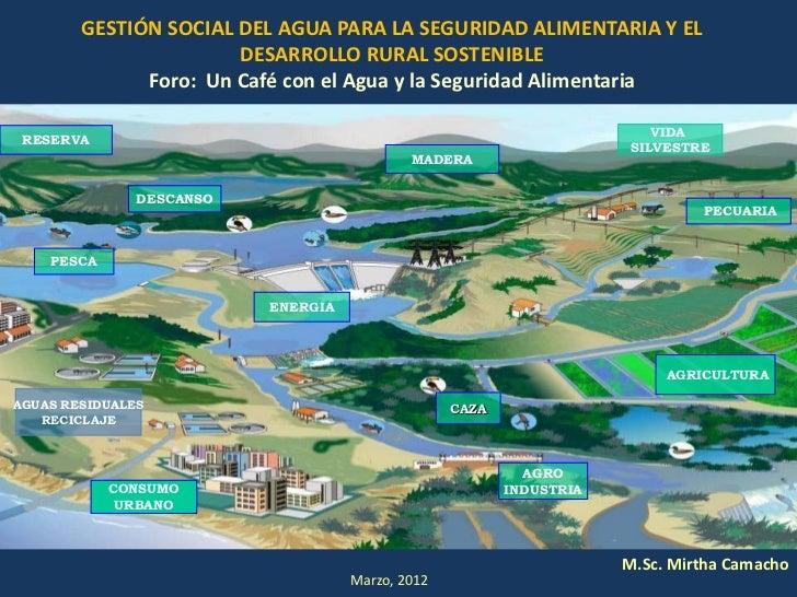 GESTIÓN SOCIAL DEL AGUA PARA LA SEGURIDAD ALIMENTARIA Y EL                       DESARROLLO RURAL SOSTENIBLE              ...