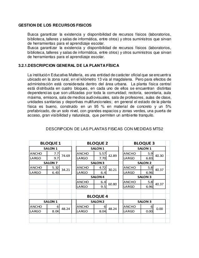 GESTION DE LOS RECURSOS FISICOS Busca garantizar la existencia y disponibilidad de recursos físicos (laboratorios, bibliot...