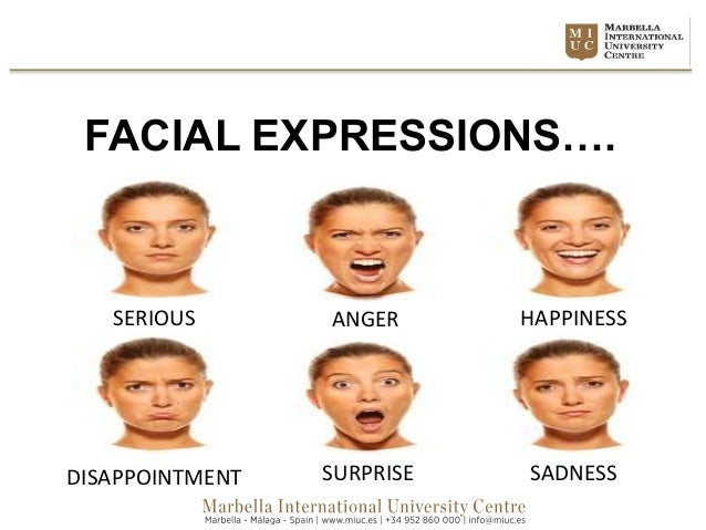 Gestures facial expressions body language 1