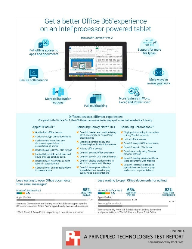 Get a better Office 365 experience on an Intel processor-powered tablet