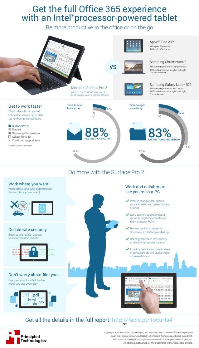 Get a better Office 365 experience on an Intel processor-powered tablet - Infographic