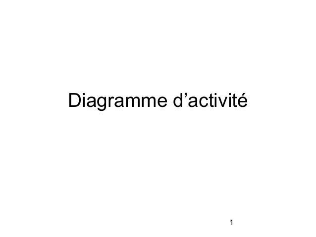 Diagramme d'activité                 1