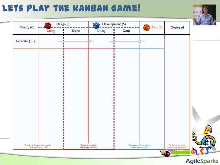 Lets Play the kanban Game!<br />1<br />