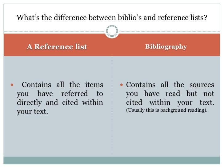 what is the difference beween reference and bibliography