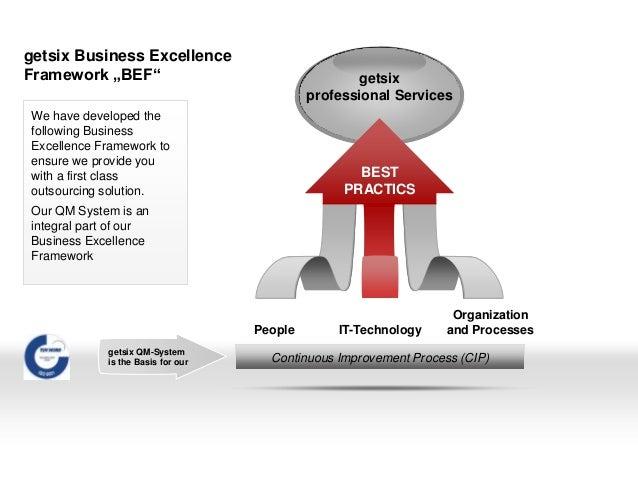 "getsix Business ExcellenceFramework ""BEF"" getsixprofessional ServicesPeople IT-TechnologyOrganizationand ProcessesContinuo..."