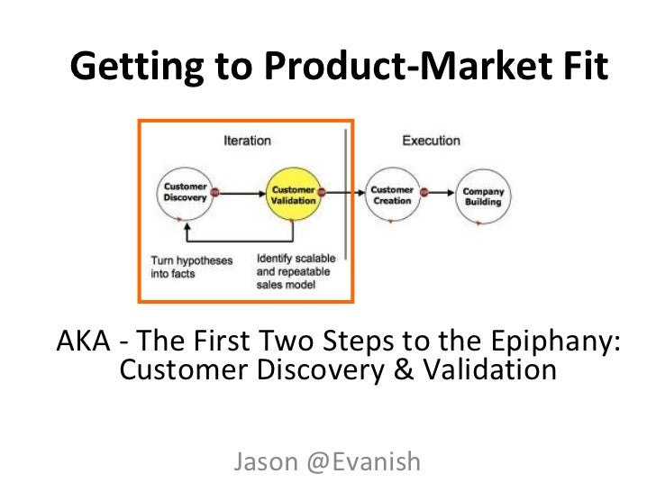 describe how marketing techniques are used to market product in two organisations Check out our top free essays on describe how marketing techniques are used to market products in two organisations to help you write your own essay.