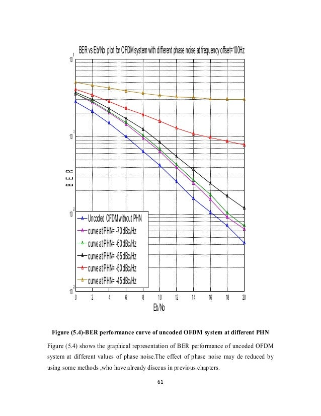 ofdma thesis Becomes even more challenging in the uplink ofdma based systems where one transmission symbol is generated by the contribution of different users our goals in this thesis include the study and analysis of problems resulting from frequency mismatches and to provide solutions to combat these.