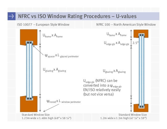 Walls And Windows For Highly Insulated Buildings In The