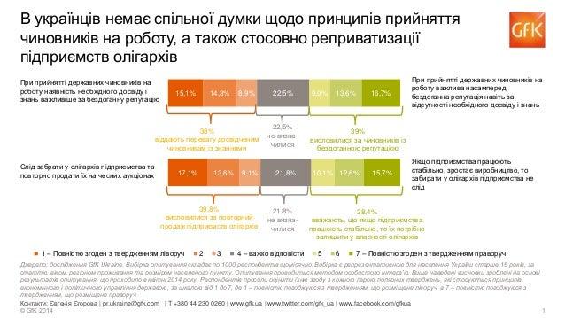 GfK Ukraine провела дослідження з метою зрозуміти, чи мають українці якесь бачення щодо окремих напрямків державної політики