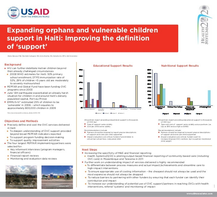 Expanding orphans and vulnerable children    support in Haiti: Improving the definition    of 'support'    Elaine Baruwa, P...