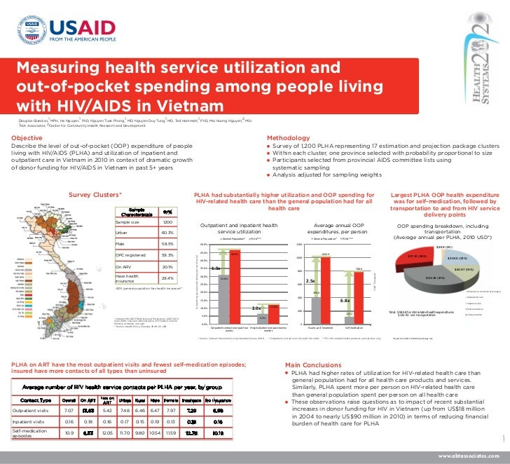 Measuring Health Service Utilization and Out -of Pocket Spending Among People Liveing with HIV/AIDS in Vienam