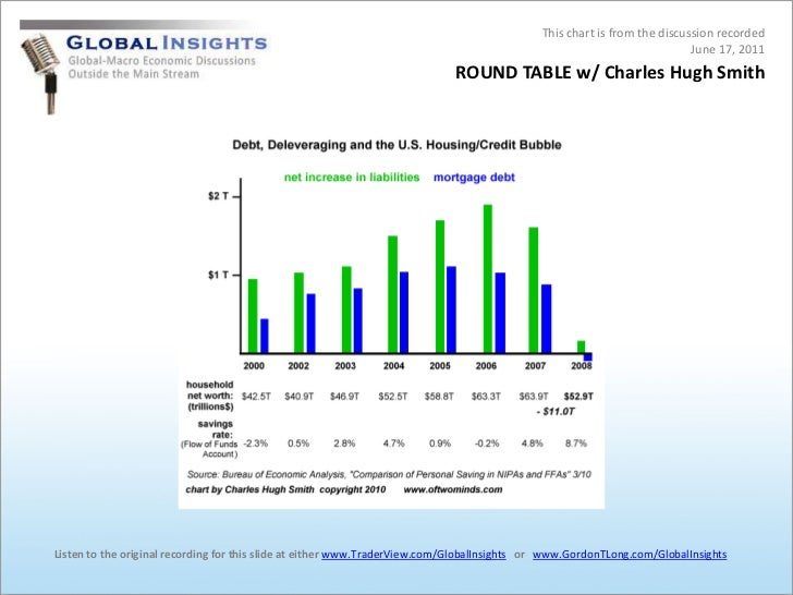 This chart is from the discussion recorded<br />June 17, 2011<br />ROUND TABLE w/ Charles Hugh Smith<br />Listen to the or...
