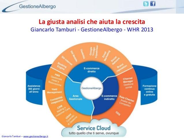 La giusta analisi che aiuta la crescita                          Giancarlo Tamburi - GestioneAlbergo - WHR 2013Giancarlo T...