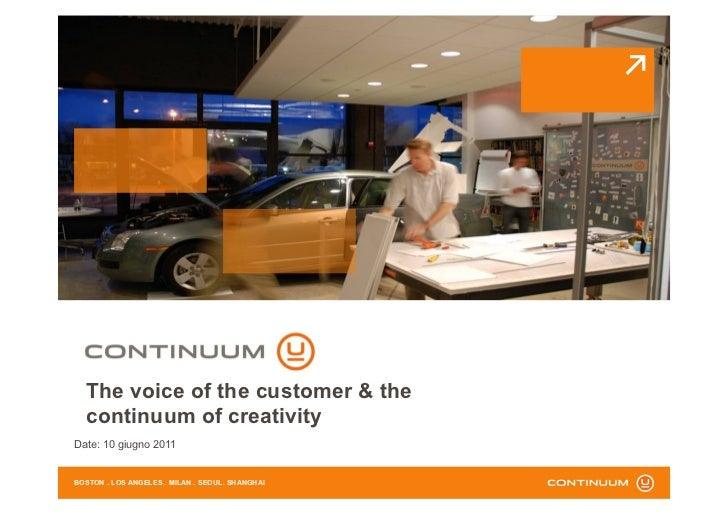 The voice of the customer & the  continuum of creativityDate: 10 giugno 2011BOSTON . LOS ANGELES . MILAN . SEOUL. SHANGHAI