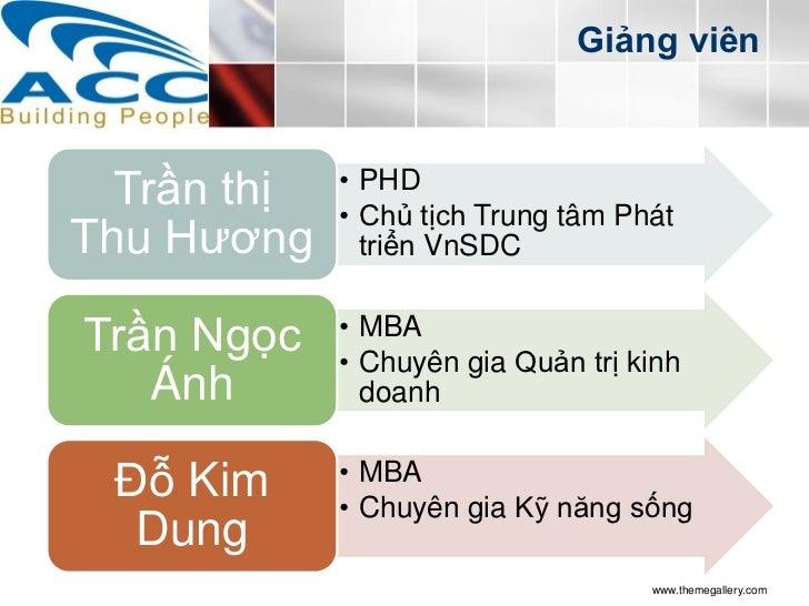 Giảng viên  Trần thị   • PHD             • Chủ tịch Trung tâm PhátThu Hương      triển VnSDCTrần Ngọc    • MBA            ...