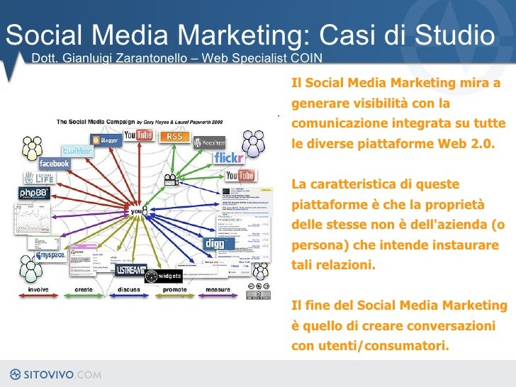 Social Media Marketing: Casi di Studio Dott. Gianluigi Zarantonello – Web Specialist COIN Il Social Media Marketing mira a...
