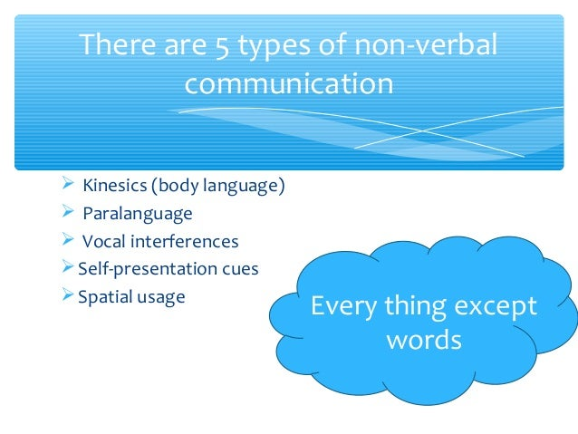 the process of verbal and nonverbal communication and the associated components of each 30 different types of nonverbal communication - incl of various types of non-verbal communication observe are not connected with another process.