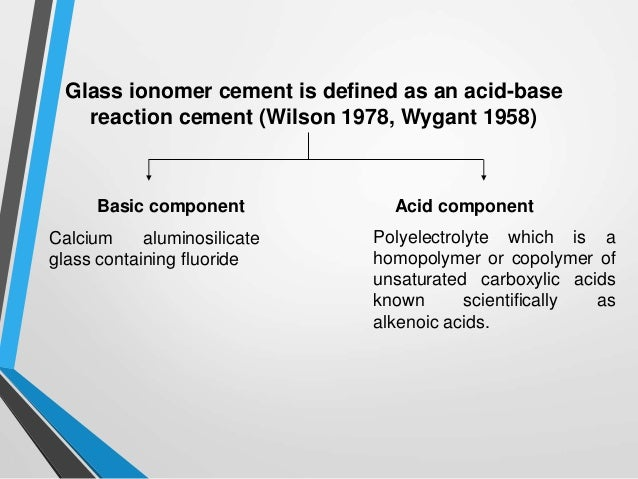 Components Of Glass Ionomer Cement